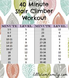 40 Minute Stair Climber Workout - The Little Lam ---hmm this might kill me but I will try it...soon