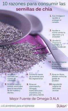 """Chia dieta Dukan: ¿Qué son las semillas de chía? ¿Cuál es su composición? ¿Por qué están denominadas como un """"superalimento""""? #comerbien #vidasana #alimentos #salud #chia"""