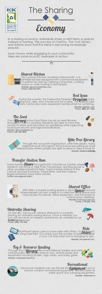 RCBC Sharing Economy Infographic   Piktochart Infographic Editor