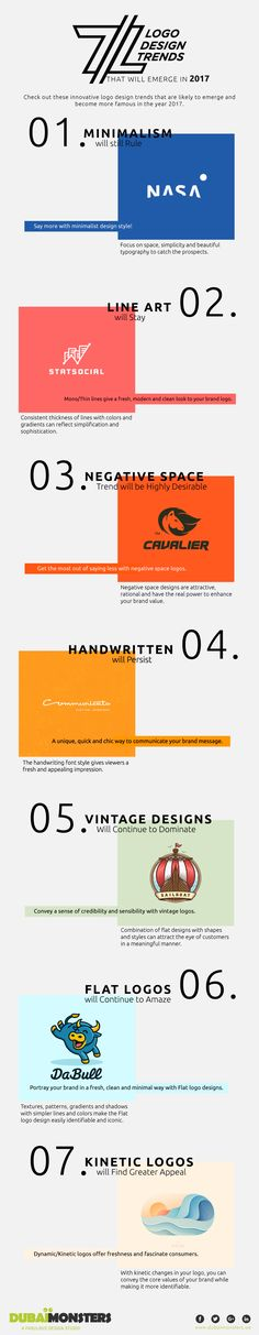 7 #LogoDesign Trends for 2017 #Infographic