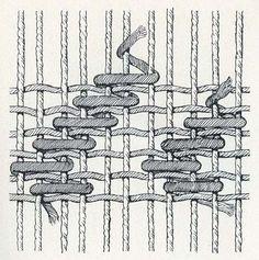 jijim rug weaving technique
