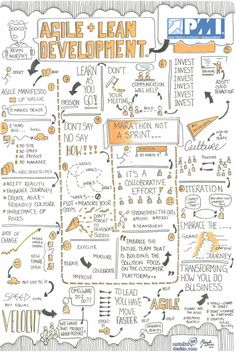 """Sketchnotes from New Trends in Project Management """"Agile a… 