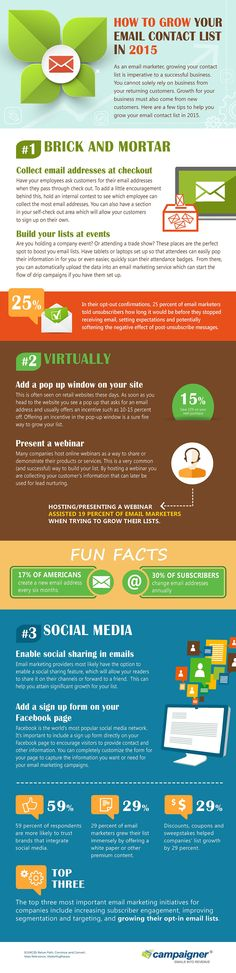 How to Grow Your Email Contact List in 2015 #infographic #EmailMarketing #Marketing