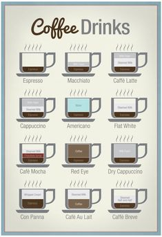 You'll love these items a latte.