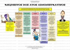 Direito Administrativo - requisitos dos atos administrativos III                                                                                                                                                      Mais