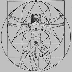 sacred chaos and divine proportion | The Four descending worlds of Emanation, Creation, Formation and ...