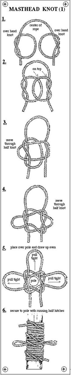 Masthead Knot - On board ship, a masthead knot was used to rig a temporary mast if the mast was lost in battle or during a storm. On land a masthead knot can be used to rig a gin pole or a flag pole.