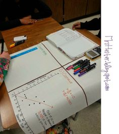 8th grade data projects. Take the idea and alter for different grades #pbl