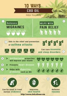CBD oil benefits health problems where the root cause is inflammation and pain. Health And Beauty, Health And Wellness, Best Coconut Oil, Migraine Pain, Understanding Anxiety, Healing Oils, Cbd Hemp Oil, Pin On, Herbal Medicine