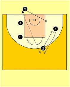 PicknRoll. Resources for basketball coaches.: Jugada de Fondo (1) Bilbao Basket