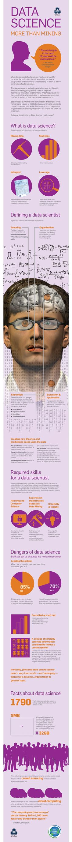 Defining a Data Scientist infographic.  I like this style of concentrated info in one neat poster.