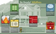 Be ready for a #wildfire. Learn how to protect yourself and your family from a wildfire, evacuate safely during a wildfire, and how to stay healthy when you return home.