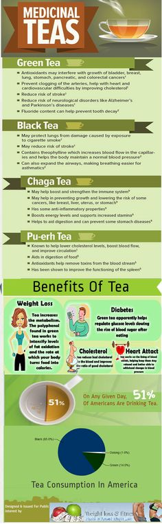 It focuses on the term 'health' and 'natural weight loss' because that is that is important for your body and mind. Benefits of #tea #betterhealth
