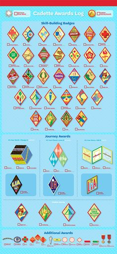 Cadette Awards Log and Badge Chart. Click the link for a printable chart. Girl Scout Leader, Girl Scout Troop, Brownie Girl Scouts, Boy Scouts, Cadette Girl Scout Badges, Cadette Badges, Girl Scout Cookies Online, Girl Scout Activities, Family Activities