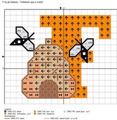 alfabeto ape e miele: F