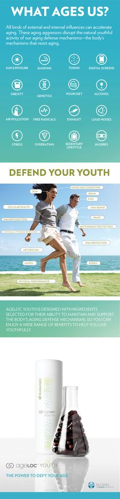 Are you aware of what ages you?   ageLOC Youth is pre-launching in US 12th November and it will be fun to follow this product in the future and use it as a business builder.  :) http://www.anita.nsopportunity.com