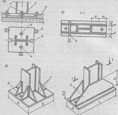 Металлические конструкции механические свойства металлов