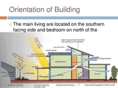 How important is the Building Orientation in Hot and Dry Areas? – Architecture Admirers