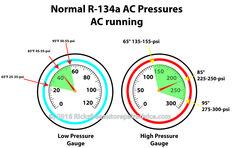 Hvac Air Conditioning, Refrigeration And Air Conditioning, Air Conditioning Installation, Basic Electrical Wiring, Ac Wiring, Hvac Filters, Refrigerator Compressor, Heat Pump System, Air Conditioner Heater