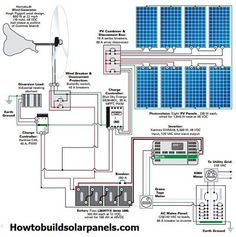 Connecting a small PV system to the grid can be easy and safe. check here to get the complete guide which I used to build my own solar panel and wind turbine.