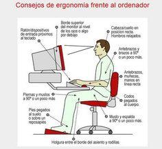 Problemas posturales | Especialvista