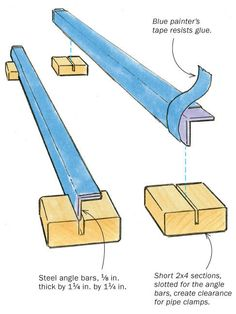 Workshop Tip: Angle Bars Tame Big Panel Glue-ups - FineWoodworking Woodworking Jig Plans, Woodworking Projects Diy, Woodworking Tools, Homemade Tools, Wooden Projects, Wood Tools, Wood Glue, Workshop, Carpentry