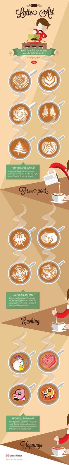 La nostra nuova infografica sulla #Latteart  È la tecnica di decorazione del caffè che più sta appassionando i baristi di tutto il mondo. Sono ormai numerosissimi i festival e concorsi di Latte Art nel mondo, si può affermare senza alcun dubbio che tanta creatività e tecnica hanno riacceso la passione per il caffè e per il cappuccino a livello internazionale.