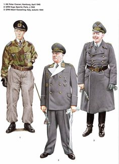 General Uniforms of the Luftwaffe