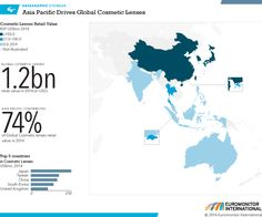 Asia Pacific drives Global Cosmetic Lenses