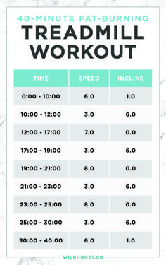 Favorite Treadmill Workout on Earth. 40 Minute Fat-Burning HIIT Interval Treadmill WorkoutMy Favorite Treadmill Workout on Earth. Hiit Interval, Treadmill Interval Workouts, Treadmill Workouts Fat Burning, Treadmill Routine, Incline Treadmill, Treadmill Running, Running Routine, Running Tips, Hitt Workout