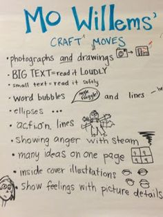 Primarily Primary: Authors as Mentors: Mo Willems