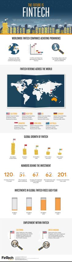 FinTech, being short for financial technology is experiencing considerablegrowth worldwide. With substantial investments developing each year, FinTech is becoming more …