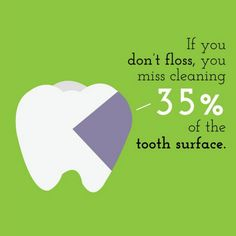 If you don't floss, you miss cleaning 35% of the tooth surface.  #floss #flossdaily #dentalcare #dentalhygiene #teeth #tooth #brushdaily #brushyourteeth #dentist #doctor #DrGasper #DrLazzara #DrGasperLazzara #Gasper #Lazzara #GasperLazzara #LazzaraFamily #LazzaraFamilyFoundation #FamilyFoundation #charity #community #generosity #kindness #give #giveaway #orthodontics #orthodontist