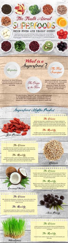 The Thruth About Superfoods And New Superfood Trends