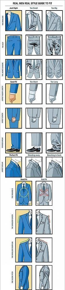 Men Real Style Guide To Fit Style Guide for Men Visual-Suit-Fit-Guide-for-Real--And dang it looks like my vintage blazers are too small.Style Guide for Men Visual-Suit-Fit-Guide-for-Real--And dang it looks like my vintage blazers are too small. Look Fashion, New Fashion, Trendy Fashion, Fashion Models, Fashion Clothes, Fashion Basics, Men Clothes, Style Clothes, Petite Fashion
