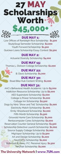 Here are 27 scholarships with May deadlines!