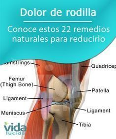 22 natural remedies to reverse knee pain ins … – About Healthy Meals Herbal Remedies, Home Remedies, Natural Remedies, Health And Wellness, Health Fitness, Giving Up Smoking, Health Trends, Knee Pain, Reflexology