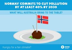 Hungry for a fair climate? Repin if you think #Australia should be aiming higher on #climate action.