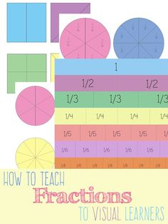 How to Teach Fractions to Visual Learners. Worksheets won't work for visual learners, you need more help. Hands-on ideas and activities will catch their attention and get them learning faster. #math #homeschool #fractions #education