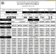 Get the Thai Lottery Result Live Updated for July 2019 Get the Thai Lottery Result Live updated for the July 2019 Here. Be Patience because the Result is on the way i really hope that your number come up in the Lottery numbers. Daily Lottery Numbers, Winning Lottery Numbers, Winning Numbers, Lottery Tips, Lottery Games, Lottery Tickets, Lottery Result Today, Lottery Results, Results Day