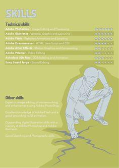 Illustration for CV by Rashid Mahmood, via Behance