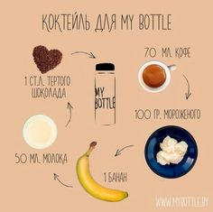 Smoothie Drinks, Smoothie Recipes, Smoothies, Healthy Drinks, Healthy Recipes, Keto, Yummy Food, Tasty, Pin On