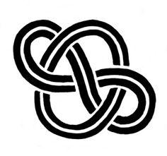 Nice inline version of simple entangling