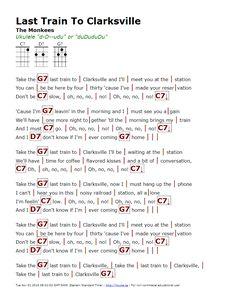 50 Ways To Leave Your Lover Paul Simon Ukulele Chords