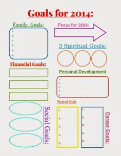 Second Chance to Dream: 5 Benefits to Writing Down Your Goals + a Free Printable Goal Sheet Modify for classroom Vision Board Template, Goal Setting Template, Goals Template, Planner Template, Developement Personnel, Planner Free, Blog Planner, Family Planner, Planner Ideas