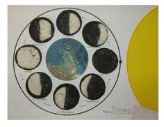 Oreo Moon Madness freebie - for next time teaching Spinning in Space Science Resources, Science Lessons, Science Education, Teaching Science, Science Activities, Teaching Ideas, Science Ideas, Primary Resources, Science Fun