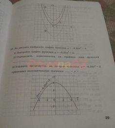 ГДЗ 29 - Алгебра 9 класс рабочая тетрадь Минаева. Часть 1.
