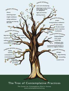www.leaautumn.com   Self Growth   Ego Dissolution   Lea Autumn   Spirituality #SelfGrowth   #EgoDissolution   #LeaAutumn   #Spirituality