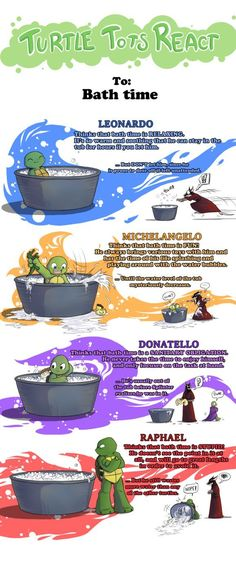 Turtle Tots React - Bath time by Myrling on DeviantArt: