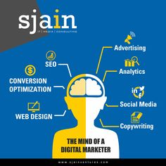 The #Digital era is here, and businesses which fail to adapt to the new #marketing climate are at a greater risk of going to the oblivion. #SjainVentures #DigitalMarketing #Conversion #Webdesign